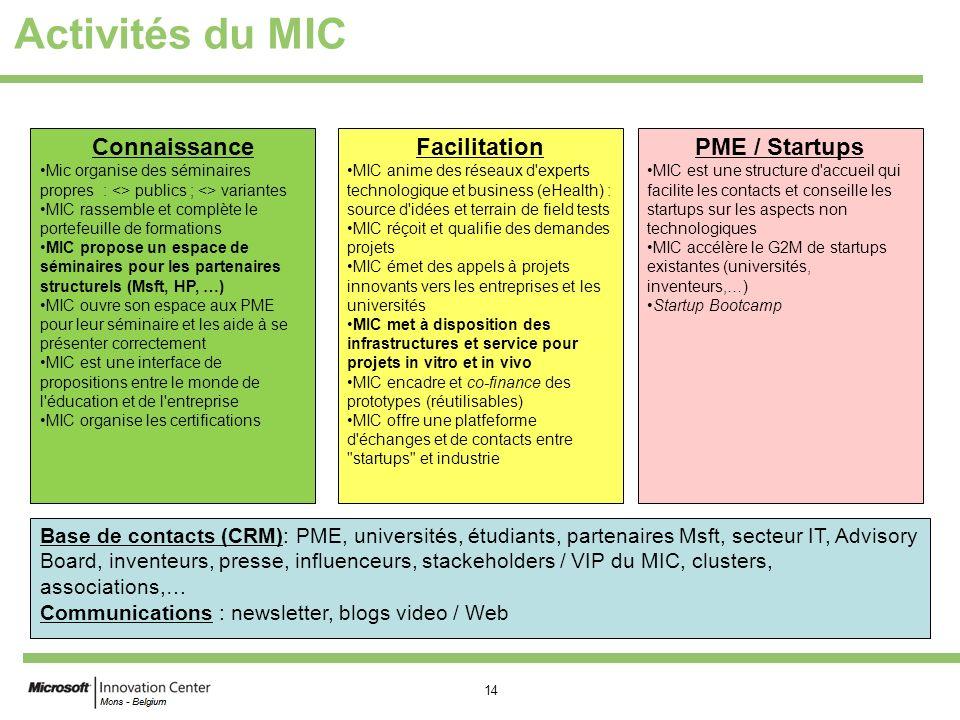 14 Activités du MIC Base de contacts (CRM): PME, universités, étudiants, partenaires Msft, secteur IT, Advisory Board, inventeurs, presse, influenceur