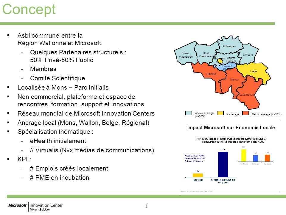 3 Concept Asbl commune entre la Région Wallonne et Microsoft. ˗ Quelques Partenaires structurels : 50% Privé-50% Public ˗ Membres ˗ Comité Scientifiqu