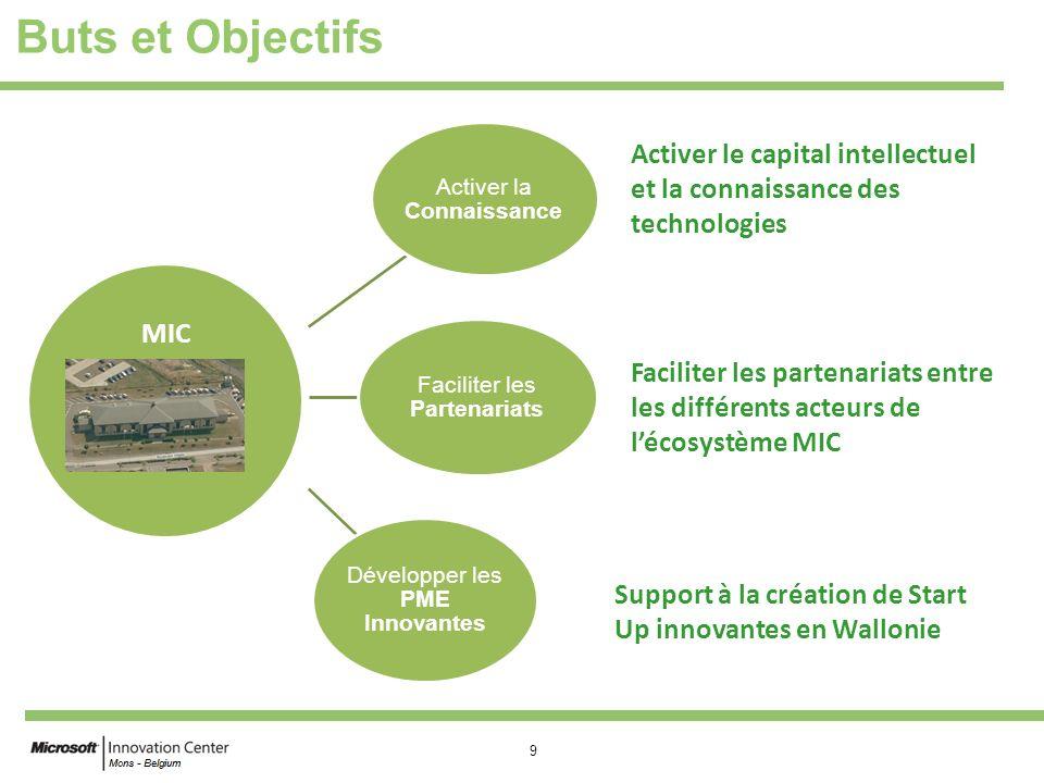 9 Buts et Objectifs Activer la Connaissance Faciliter les Partenariats Développer les PME Innovantes MIC Activer le capital intellectuel et la connais