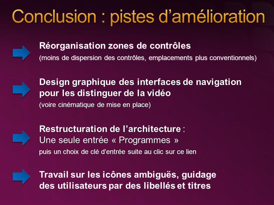 Réorganisation zones de contrôles (moins de dispersion des contrôles, emplacements plus conventionnels) Design graphique des interfaces de navigation