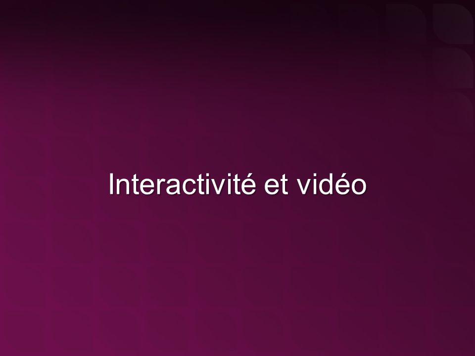 Interactivité et vidéo