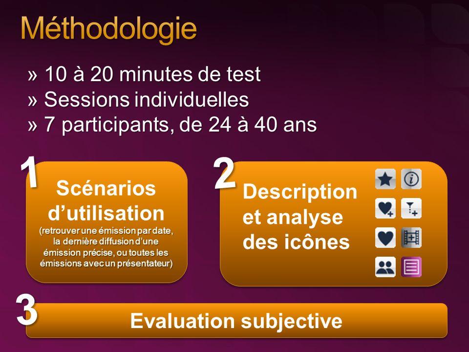 Evaluation subjective » 10 à 20 minutes de test » Sessions individuelles » 7 participants, de 24 à 40 ans (retrouver une émission par date, la dernièr