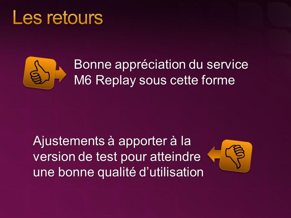Bonne appréciation du service M6 Replay sous cette forme Ajustements à apporter à la version de test pour atteindre une bonne qualité dutilisation