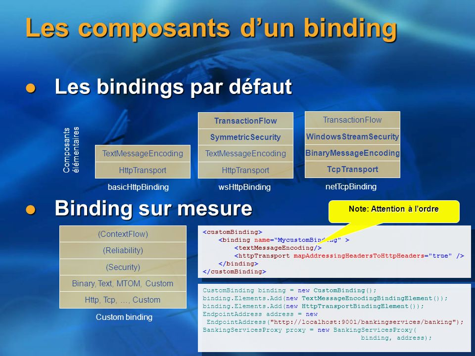 Les composants dun binding Les bindings par défaut Les bindings par défaut Binding sur mesure Binding sur mesure TextMessageEncoding HttpTransport Composants élémentaires basicHttpBinding TextMessageEncoding HttpTransport wsHttpBinding TransactionFlow SymmetricSecurity BinaryMessageEncoding TcpTransport netTcpBinding TransactionFlow WindowsStreamSecurity Binary, Text, MTOM, Custom Http, Tcp, …, Custom Custom binding (Reliability) (Security) (ContextFlow) Attention à lordre Note: Attention à lordre CustomBinding binding = new CustomBinding(); binding.Elements.Add(new TextMessageEncodingBindingElement()); binding.Elements.Add(new HttpTransportBindingElement()); EndpointAddress address = new EndpointAddress(   ); BankingServicesProxy proxy = new BankingServicesProxy( binding, address); CustomBinding binding = new CustomBinding(); binding.Elements.Add(new TextMessageEncodingBindingElement()); binding.Elements.Add(new HttpTransportBindingElement()); EndpointAddress address = new EndpointAddress(   ); BankingServicesProxy proxy = new BankingServicesProxy( binding, address);