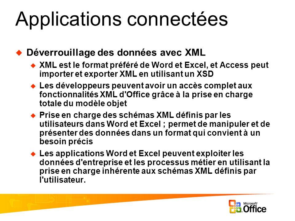 Applications connectées Déverrouillage des données avec XML XML est le format préféré de Word et Excel, et Access peut importer et exporter XML en utilisant un XSD Les développeurs peuvent avoir un accès complet aux fonctionnalités XML d Office grâce à la prise en charge totale du modèle objet Prise en charge des schémas XML définis par les utilisateurs dans Word et Excel ; permet de manipuler et de présenter des données dans un format qui convient à un besoin précis Les applications Word et Excel peuvent exploiter les données d entreprise et les processus métier en utilisant la prise en charge inhérente aux schémas XML définis par l utilisateur.
