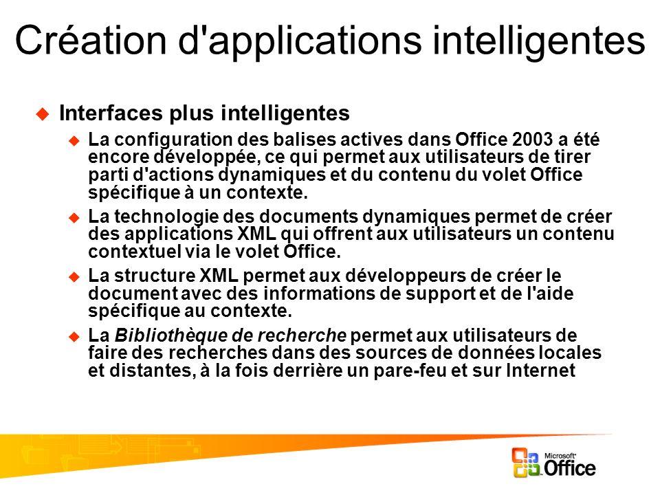 Création d applications intelligentes Interfaces plus intelligentes La configuration des balises actives dans Office 2003 a été encore développée, ce qui permet aux utilisateurs de tirer parti d actions dynamiques et du contenu du volet Office spécifique à un contexte.