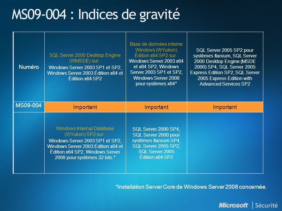 Numéro SQL Server 2000 Desktop Engine (WMSDE) sur : Windows Server 2003 SP1 et SP2, Windows Server 2003 Édition x64 et Édition x64 SP2 Base de données interne Windows (WYukon) Édition x64 SP2 sur : Windows Server 2003 x64 et x64 SP2, Windows Server 2003 SP1 et SP2, Windows Server 2008 pour systèmes x64* SQL Server 2005 SP2 pour systèmes Itanium, SQL Server 2000 Desktop Engine (MSDE 2000) SP4, SQL Server 2005 Express Edition SP2, SQL Server 2005 Express Edition with Advanced Services SP2 MS09-004 Important Windows Internal Database (WYukon) SP2 sur : Windows Server 2003 SP1 et SP2, Windows Server 2003 Édition x64 et Édition x64 SP2, Windows Server 2008 pour systèmes 32 bits.* SQL Server 2000 SP4, SQL Server 2000 pour systèmes Itanium SP4, SQL Server 2005 SP2; SQL Server 2005 Édition x64 SP2 *Installation Server Core de Windows Server 2008 concernée.