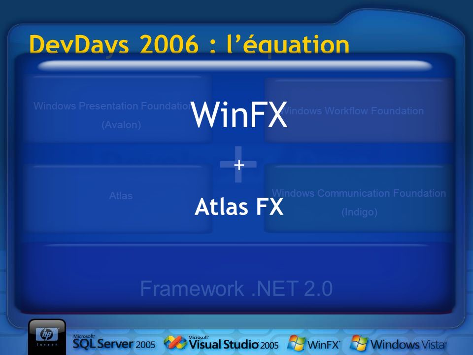 Windows Presentation Foundation (Avalon) Windows Communication Foundation (Indigo) Windows Workflow Foundation Atlas Framework.NET 2.0 + DevDays 2006 : léquation WinFX + Atlas FX