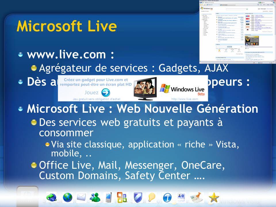 Microsoft Live www.live.com : Agrégateur de services : Gadgets, AJAX Dès aujourdhui pour les développeurs : Microsoft Live : Web Nouvelle Génération Des services web gratuits et payants à consommer Via site classique, application « riche » Vista, mobile,..
