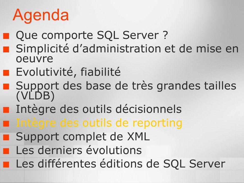 Agenda Que comporte SQL Server .