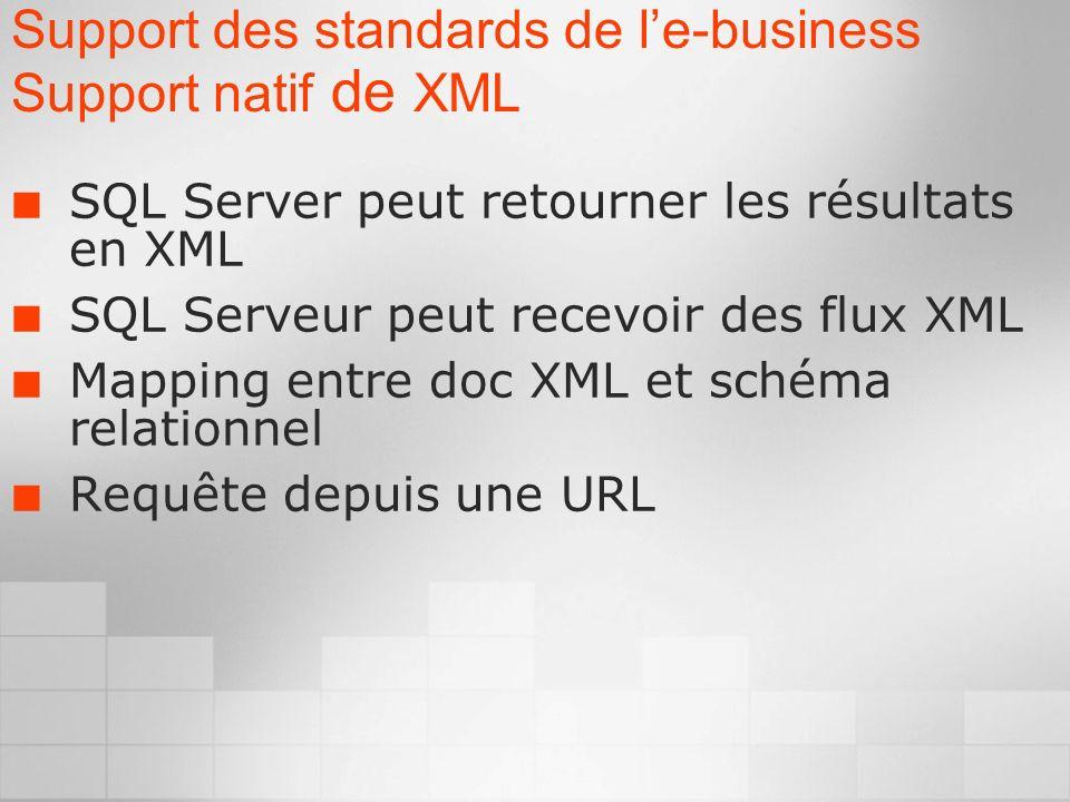 Support des standards de le-business Support natif de XML SQL Server peut retourner les résultats en XML SQL Serveur peut recevoir des flux XML Mapping entre doc XML et schéma relationnel Requête depuis une URL