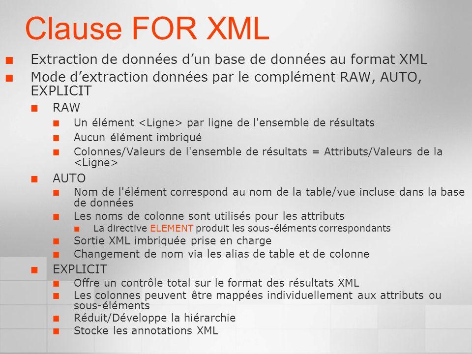 Clause FOR XML Extraction de données dun base de données au format XML Mode dextraction données par le complément RAW, AUTO, EXPLICIT RAW Un élément par ligne de l ensemble de résultats Aucun élément imbriqué Colonnes/Valeurs de l ensemble de résultats = Attributs/Valeurs de la AUTO Nom de l élément correspond au nom de la table/vue incluse dans la base de données Les noms de colonne sont utilisés pour les attributs La directive ELEMENT produit les sous-éléments correspondants Sortie XML imbriquée prise en charge Changement de nom via les alias de table et de colonne EXPLICIT Offre un contrôle total sur le format des résultats XML Les colonnes peuvent être mappées individuellement aux attributs ou sous-éléments Réduit/Développe la hiérarchie Stocke les annotations XML