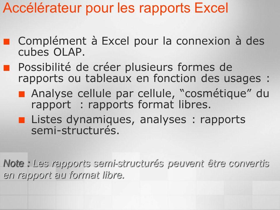 Accélérateur pour les rapports Excel Complément à Excel pour la connexion à des cubes OLAP.
