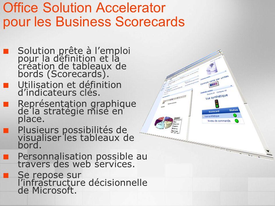 Office Solution Accelerator pour les Business Scorecards Solution prête à lemploi pour la définition et la création de tableaux de bords (Scorecards).