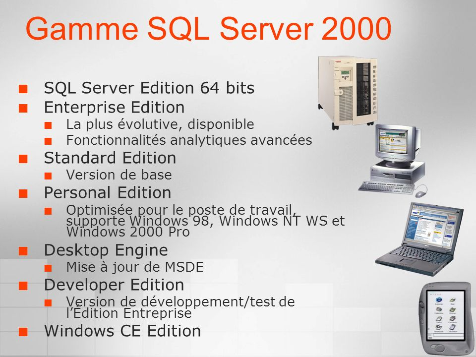 Gamme SQL Server 2000 SQL Server Edition 64 bits Enterprise Edition La plus évolutive, disponible Fonctionnalités analytiques avancées Standard Edition Version de base Personal Edition Optimisée pour le poste de travail, supporte Windows 98, Windows NT WS et Windows 2000 Pro Desktop Engine Mise à jour de MSDE Developer Edition Version de développement/test de lÉdition Entreprise Windows CE Edition