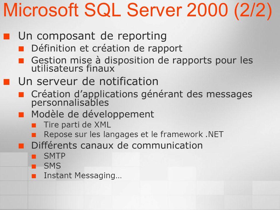 Microsoft SQL Server 2000 (2/2) Un composant de reporting Définition et création de rapport Gestion mise à disposition de rapports pour les utilisateurs finaux Un serveur de notification Création dapplications générant des messages personnalisables Modèle de développement Tire parti de XML Repose sur les langages et le framework.NET Différents canaux de communication SMTP SMS Instant Messaging…