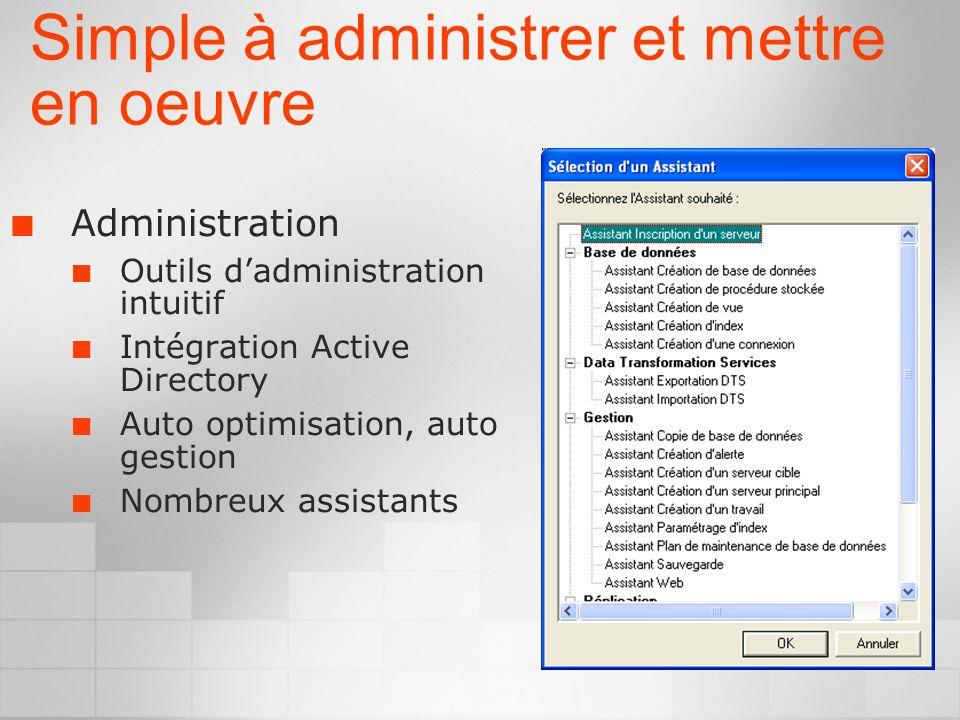 Simple à administrer et mettre en oeuvre Administration Outils dadministration intuitif Intégration Active Directory Auto optimisation, auto gestion Nombreux assistants
