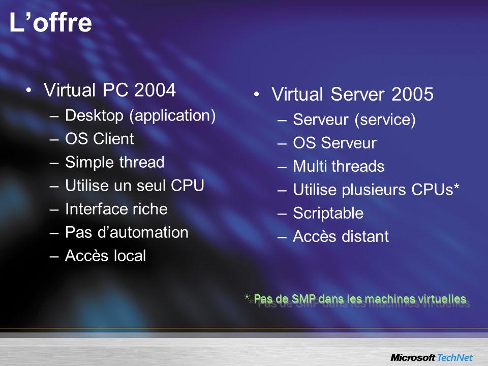 Loffre Virtual PC 2004 –Desktop (application) –OS Client –Simple thread –Utilise un seul CPU –Interface riche –Pas dautomation –Accès local Virtual Se