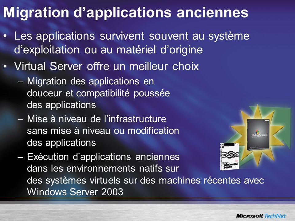 Migration dapplications anciennes Les applications survivent souvent au système dexploitation ou au matériel dorigine Virtual Server offre un meilleur