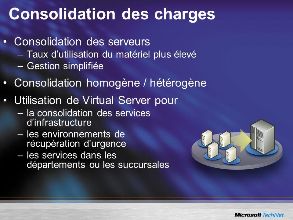 Consolidation des charges Consolidation des serveurs –Taux dutilisation du matériel plus élevé –Gestion simplifiée Consolidation homogène / hétérogène