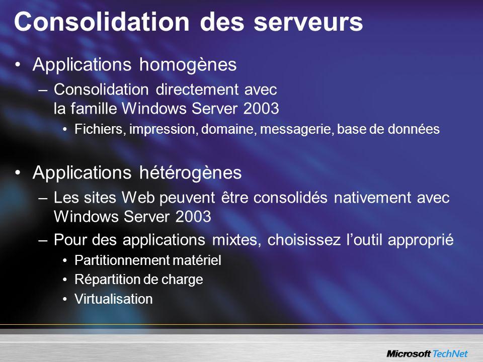 Consolidation des serveurs Applications homogènes –Consolidation directement avec la famille Windows Server 2003 Fichiers, impression, domaine, messag
