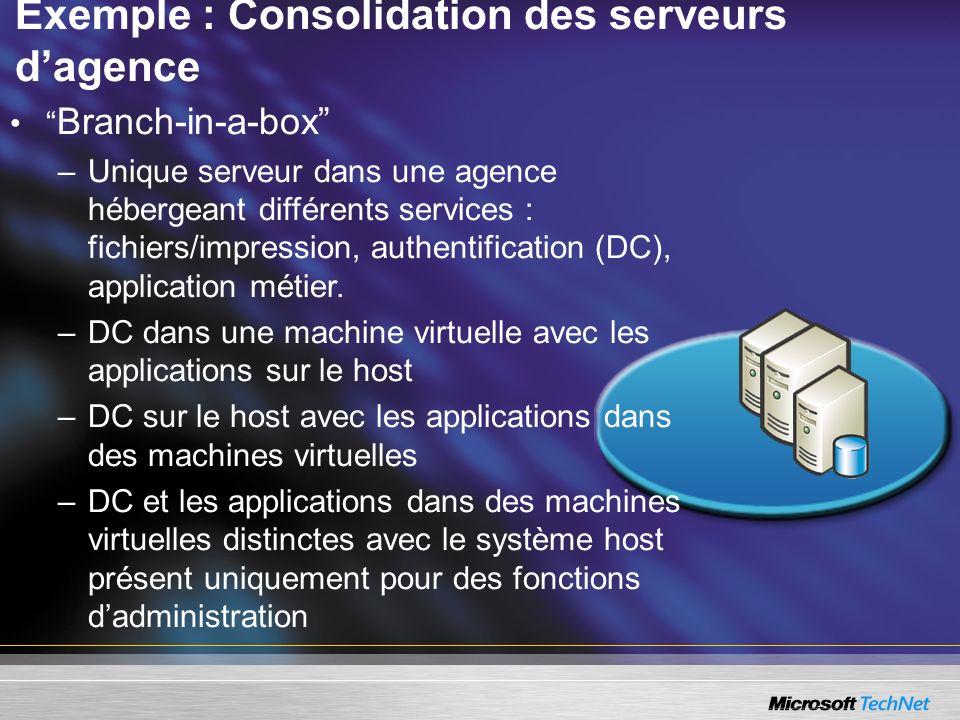 Exemple : Consolidation des serveurs dagence Branch-in-a-box – –Unique serveur dans une agence hébergeant différents services : fichiers/impression, authentification (DC), application métier.