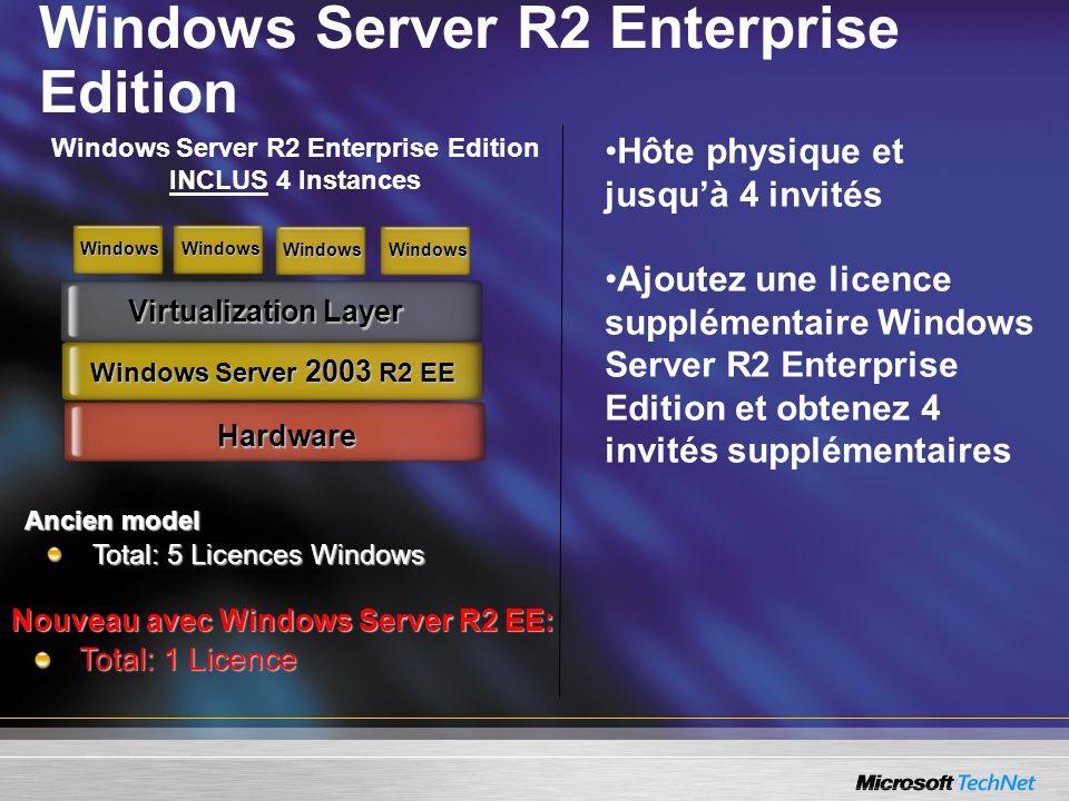 Windows Server R2 Enterprise Edition Windows Server R2 Enterprise Edition INCLUS 4 Instances Ancien model Total: 5 Licences Windows Total: 5 Licences