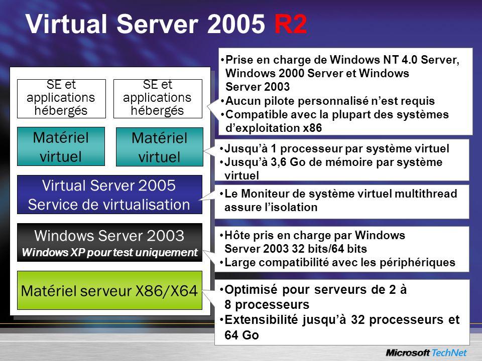 SE et applications hébergés Matériel serveur X86/X64 Windows Server 2003 Windows XP pour test uniquement Virtual Server 2005 Service de virtualisation
