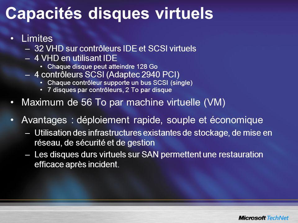 Capacités disques virtuels Limites –32 VHD sur contrôleurs IDE et SCSI virtuels –4 VHD en utilisant IDE Chaque disque peut atteindre 128 Go –4 contrôl
