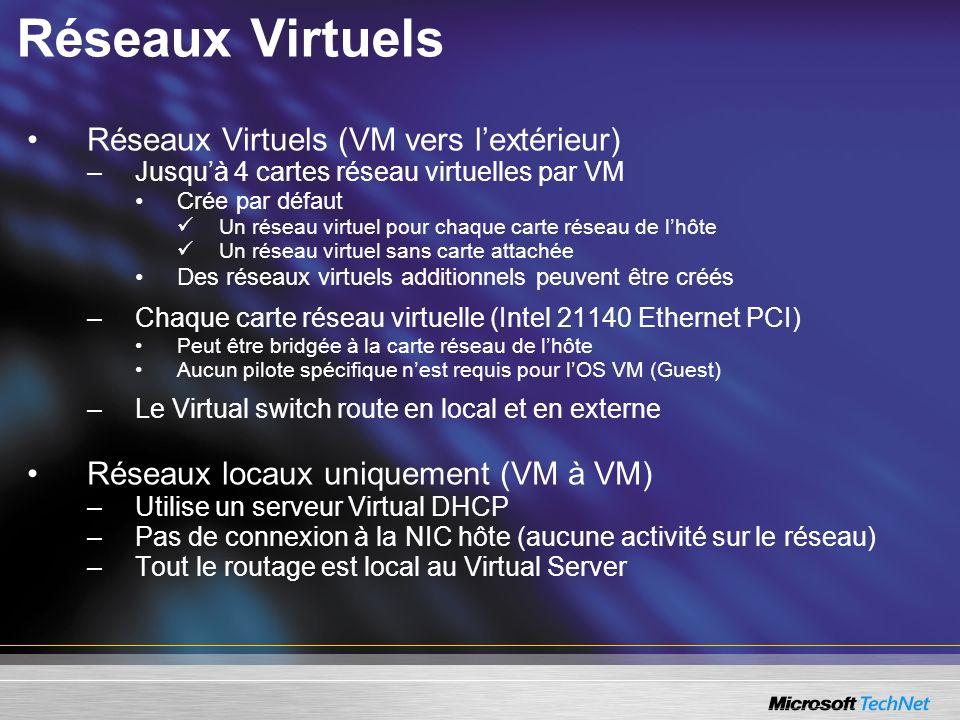 Réseaux Virtuels Réseaux Virtuels (VM vers lextérieur) –Jusquà 4 cartes réseau virtuelles par VM Crée par défaut Un réseau virtuel pour chaque carte réseau de lhôte Un réseau virtuel sans carte attachée Des réseaux virtuels additionnels peuvent être créés –Chaque carte réseau virtuelle (Intel 21140 Ethernet PCI) Peut être bridgée à la carte réseau de lhôte Aucun pilote spécifique nest requis pour lOS VM (Guest) –Le Virtual switch route en local et en externe Réseaux locaux uniquement (VM à VM) –Utilise un serveur Virtual DHCP –Pas de connexion à la NIC hôte (aucune activité sur le réseau) –Tout le routage est local au Virtual Server