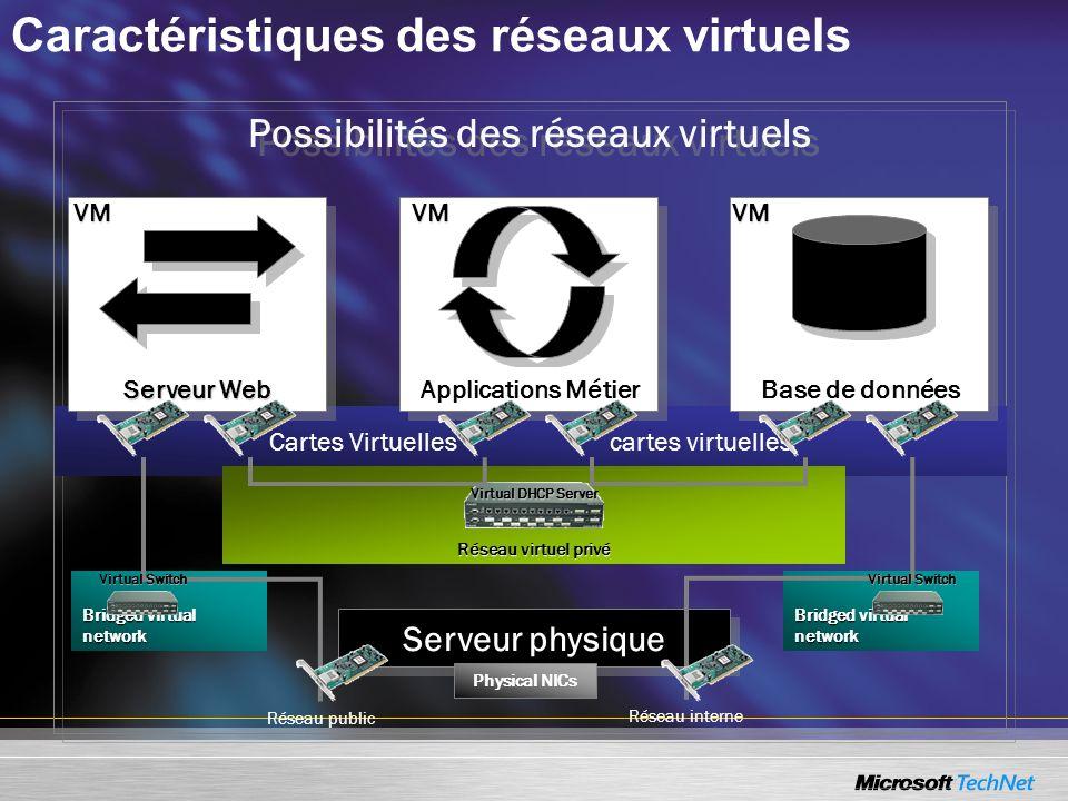 Possibilités des réseaux virtuels Cartes Virtuelles cartes virtuelles Réseau virtuel privé Caractéristiques des réseaux virtuels Serveur Web Applicati