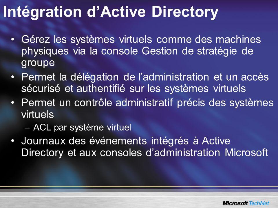 Intégration dActive Directory Gérez les systèmes virtuels comme des machines physiques via la console Gestion de stratégie de groupe Permet la délégation de ladministration et un accès sécurisé et authentifié sur les systèmes virtuels Permet un contrôle administratif précis des systèmes virtuels –ACL par système virtuel Journaux des événements intégrés à Active Directory et aux consoles dadministration Microsoft