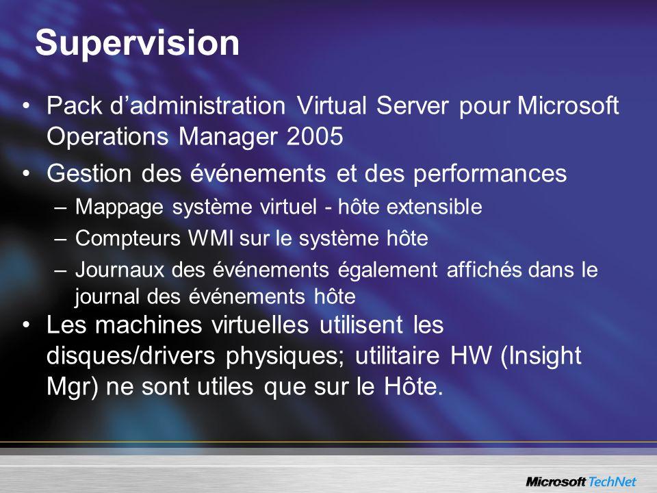 Supervision Pack dadministration Virtual Server pour Microsoft Operations Manager 2005 Gestion des événements et des performances –Mappage système vir