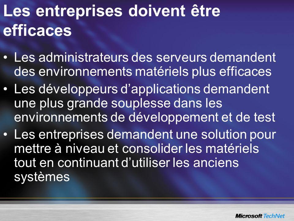 Les entreprises doivent être efficaces Les administrateurs des serveurs demandent des environnements matériels plus efficaces Les développeurs dapplic