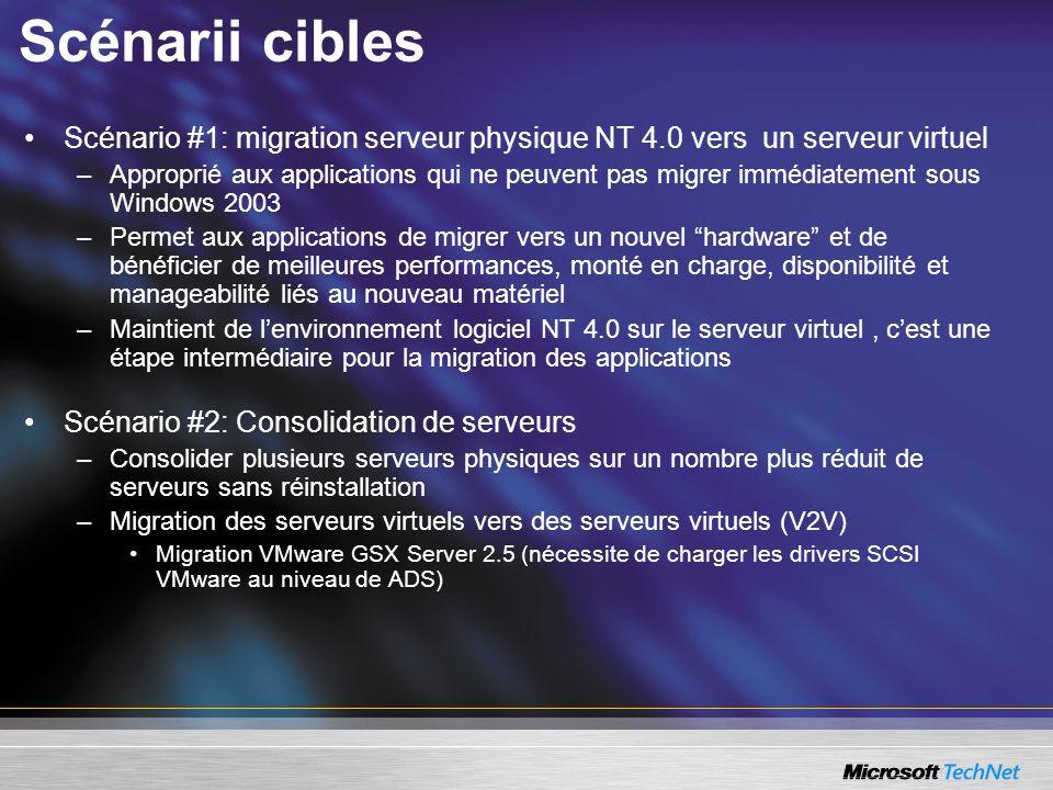Scénarii cibles Scénario #1: migration serveur physique NT 4.0 vers un serveur virtuel –Approprié aux applications qui ne peuvent pas migrer immédiate