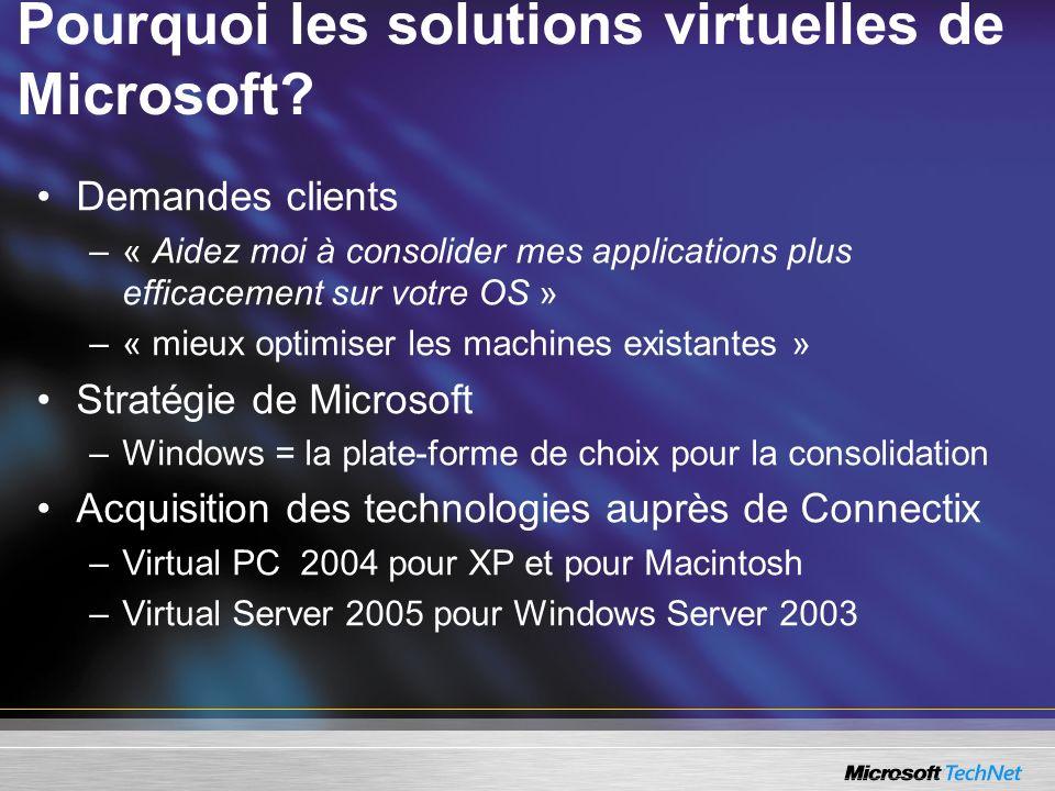 Pourquoi les solutions virtuelles de Microsoft? Demandes clients –« Aidez moi à consolider mes applications plus efficacement sur votre OS » –« mieux