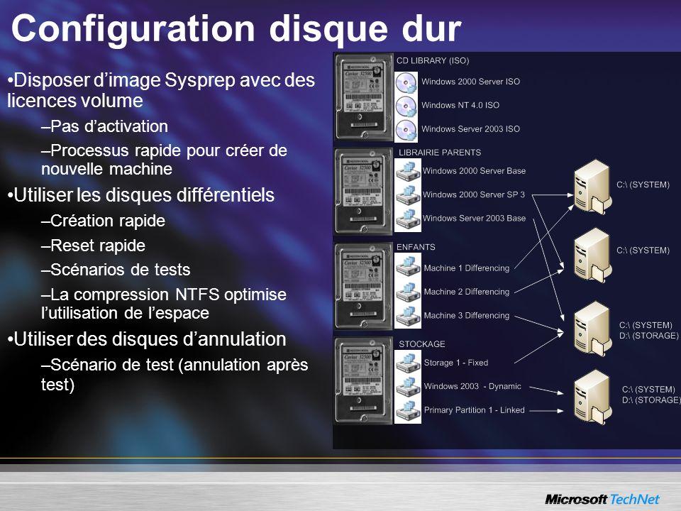 Configuration disque dur Disposer dimage Sysprep avec des licences volume – –Pas dactivation – –Processus rapide pour créer de nouvelle machine Utilis