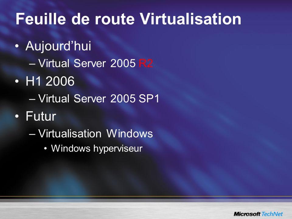 Feuille de route Virtualisation Aujourdhui –Virtual Server 2005 R2 H1 2006 –Virtual Server 2005 SP1 Futur –Virtualisation Windows Windows hyperviseur