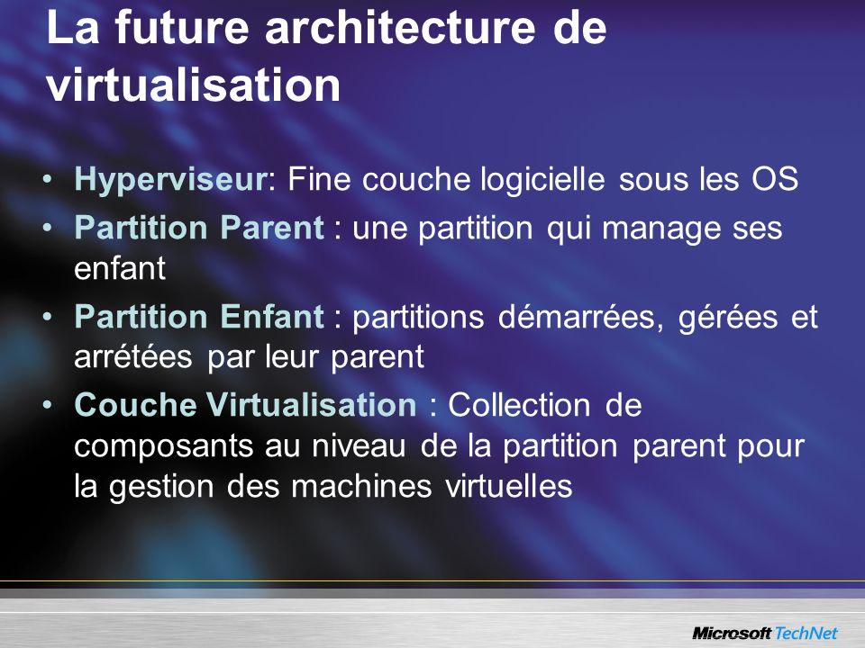 La future architecture de virtualisation Hyperviseur: Fine couche logicielle sous les OS Partition Parent : une partition qui manage ses enfant Partition Enfant : partitions démarrées, gérées et arrétées par leur parent Couche Virtualisation : Collection de composants au niveau de la partition parent pour la gestion des machines virtuelles