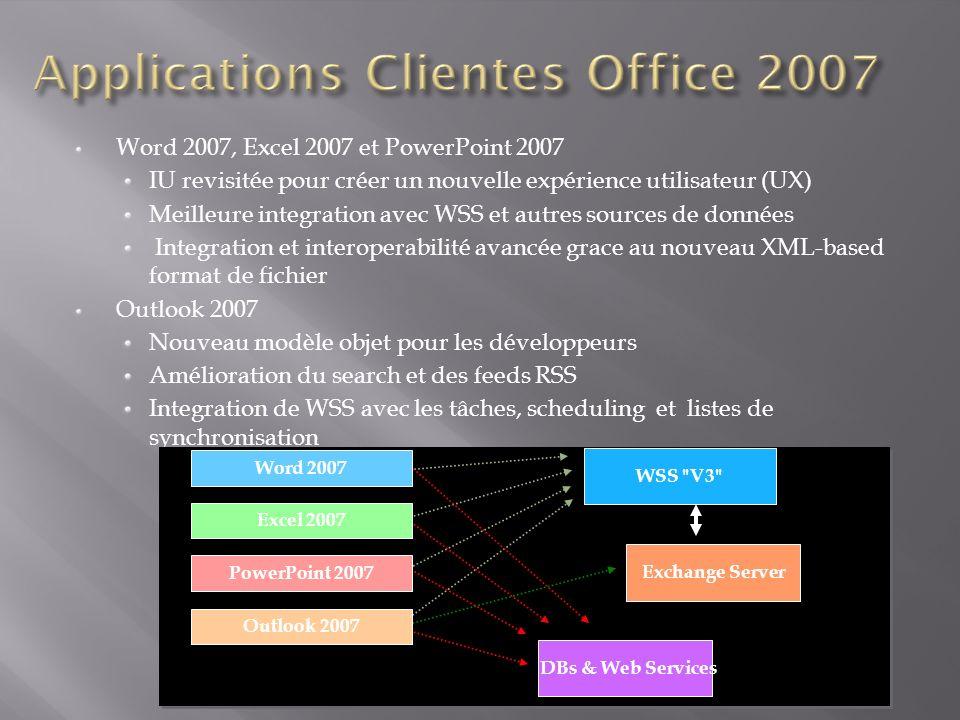 Word 2007, Excel 2007 et PowerPoint 2007 IU revisitée pour créer un nouvelle expérience utilisateur (UX) Meilleure integration avec WSS et autres sources de données Integration et interoperabilité avancée grace au nouveau XML-based format de fichier Outlook 2007 Nouveau modèle objet pour les développeurs Amélioration du search et des feeds RSS Integration de WSS avec les tâches, scheduling et listes de synchronisation WSS V3 Exchange Server DBs & Web Services Word 2007 Excel 2007 PowerPoint 2007 Outlook 2007