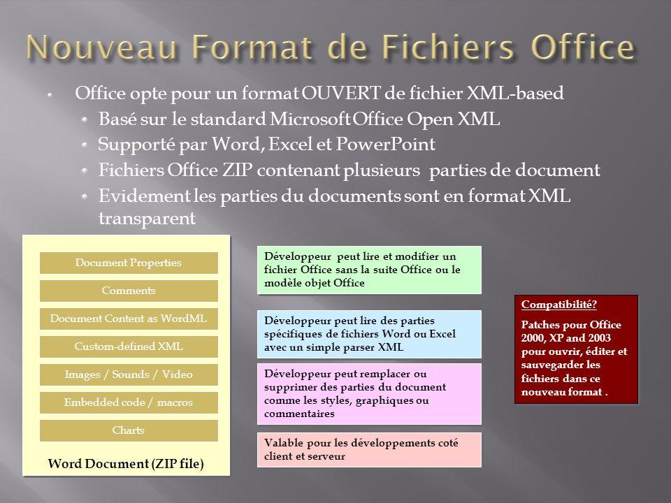 Office opte pour un format OUVERT de fichier XML-based Basé sur le standard Microsoft Office Open XML Supporté par Word, Excel et PowerPoint Fichiers Office ZIP contenant plusieurs parties de document Evidement les parties du documents sont en format XML transparent Compatibilité.