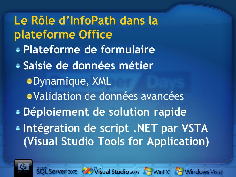 Le Rôle dInfoPath dans la plateforme Office Plateforme de formulaire Saisie de données métier Dynamique, XML Validation de données avancées Déploiemen