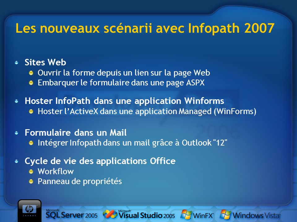Les nouveaux scénarii avec Infopath 2007 Sites Web Ouvrir la forme depuis un lien sur la page Web Embarquer le formulaire dans une page ASPX Hoster In