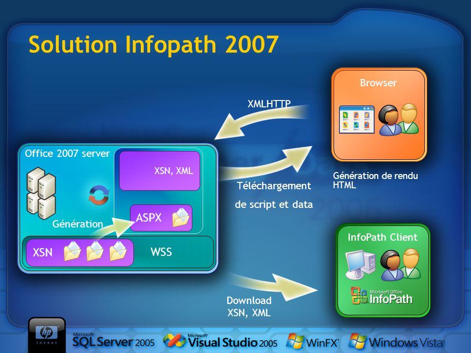 WSS Office 2007 server XSN ASPX XSN, XML Génération Browser Téléchargement de script et data XMLHTTP Génération de rendu HTML InfoPath Client Download