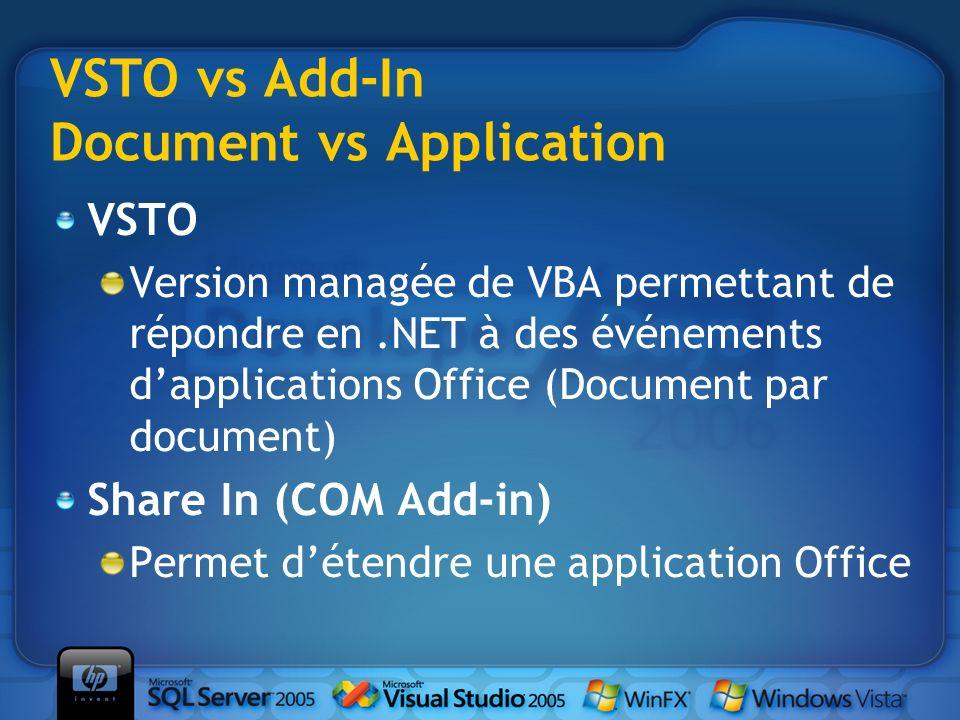 VSTO vs Add-In Document vs Application VSTO Version managée de VBA permettant de répondre en.NET à des événements dapplications Office (Document par d