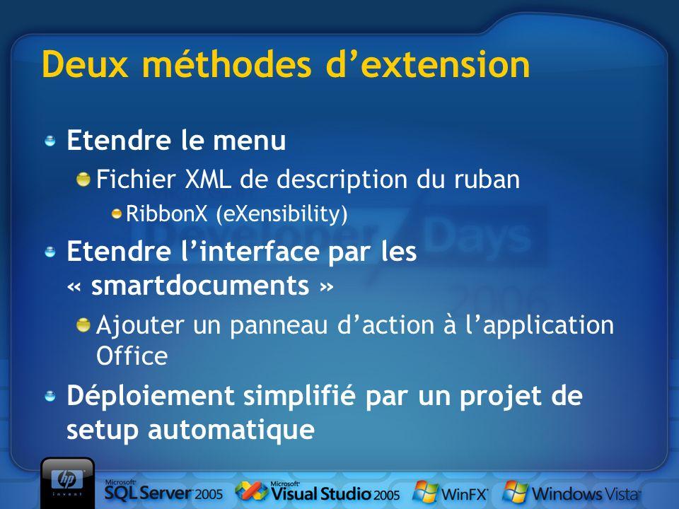 Deux méthodes dextension Etendre le menu Fichier XML de description du ruban RibbonX (eXensibility) Etendre linterface par les « smartdocuments » Ajou