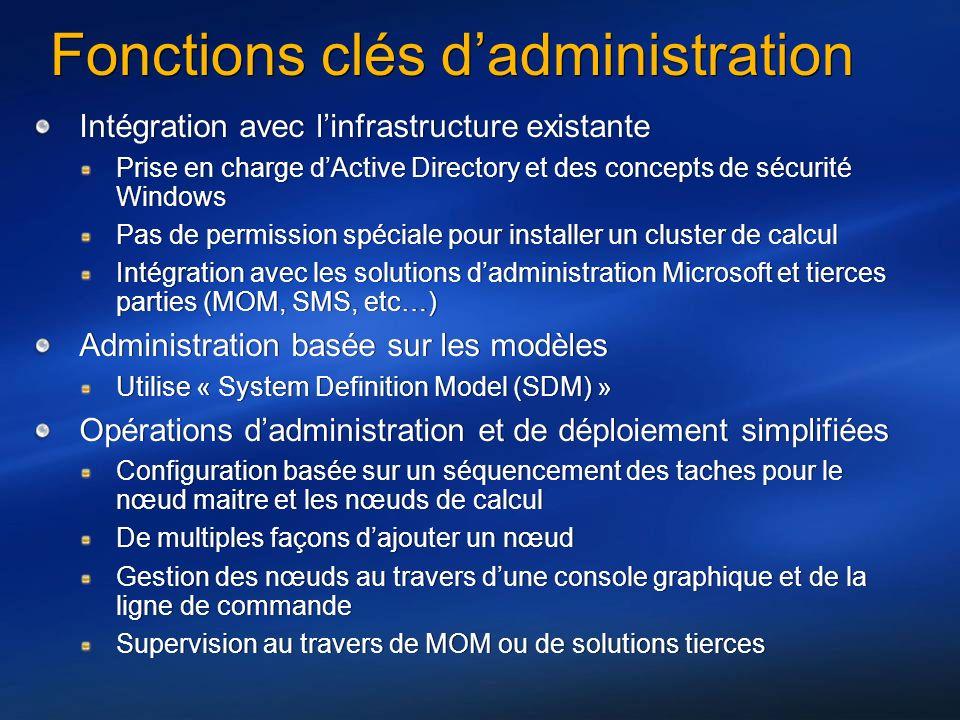 Fonctions clés dadministration Intégration avec linfrastructure existante Prise en charge dActive Directory et des concepts de sécurité Windows Pas de