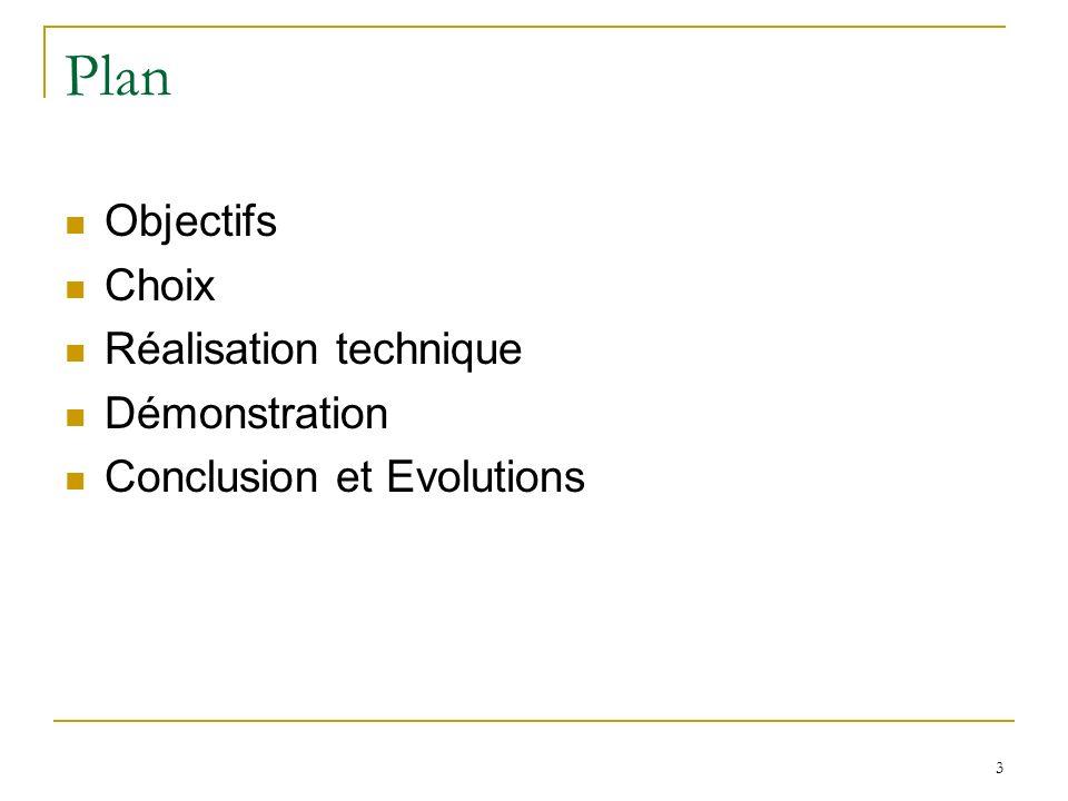 3 Plan Objectifs Choix Réalisation technique Démonstration Conclusion et Evolutions