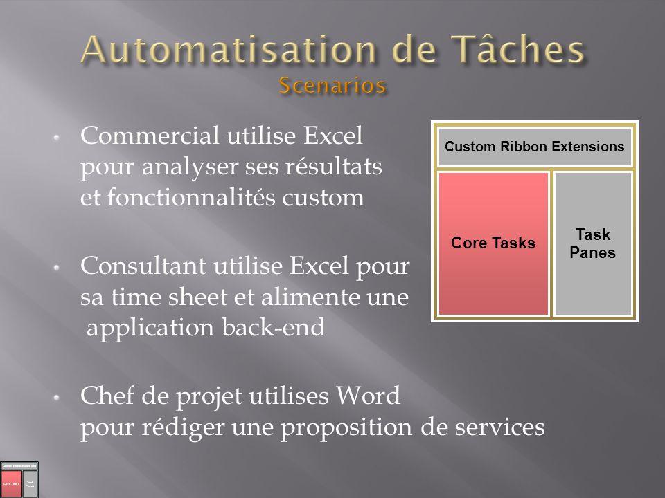 Commercial utilise Excel pour analyser ses résultats et fonctionnalités custom Consultant utilise Excel pour sa time sheet et alimente une application