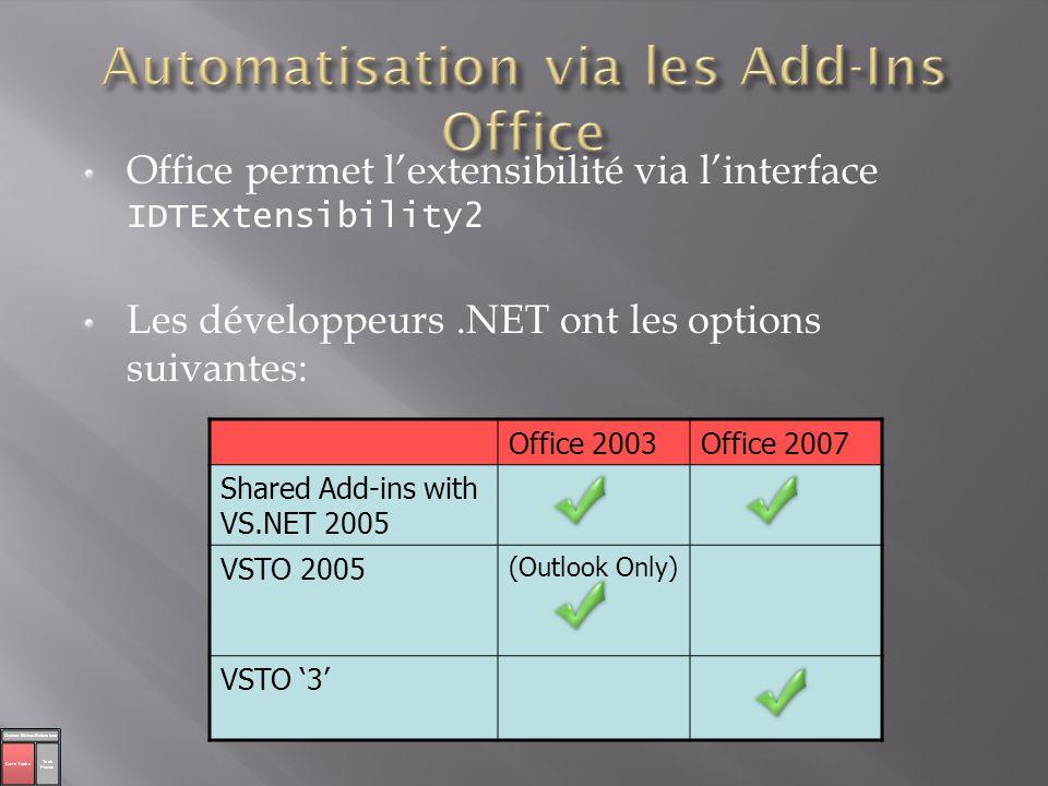 Office permet lextensibilité via linterface IDTExtensibility2 Les développeurs.NET ont les options suivantes: Office 2003Office 2007 Shared Add-ins wi